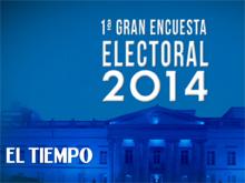 Primera gran encuesta electoral de la alianza EL TIEMPO y 'W Radio'
