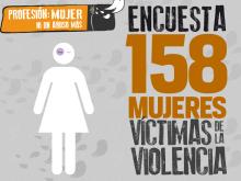 Cifras de la violencia contra la mujer