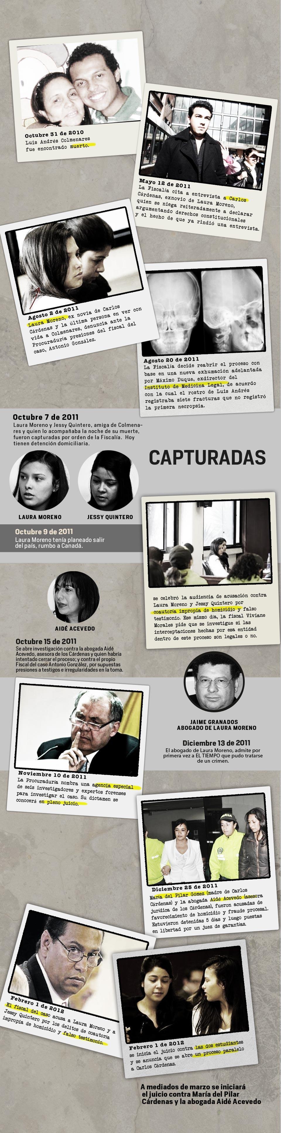Vea paso a paso el caso de la muerte de Luis Andr�s Colmenares