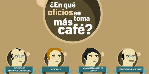 Consumo de Caf�