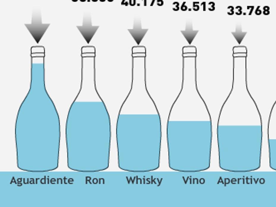 Conozca la realidad detr�s del licor adulterado