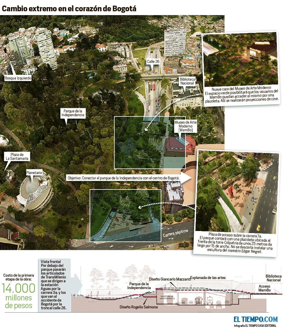 Así se verá el parque Bicentenario en la calle 26