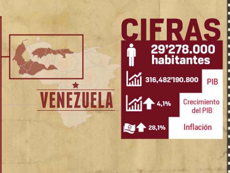 As� est� el mapa pol�tico en Venezuela