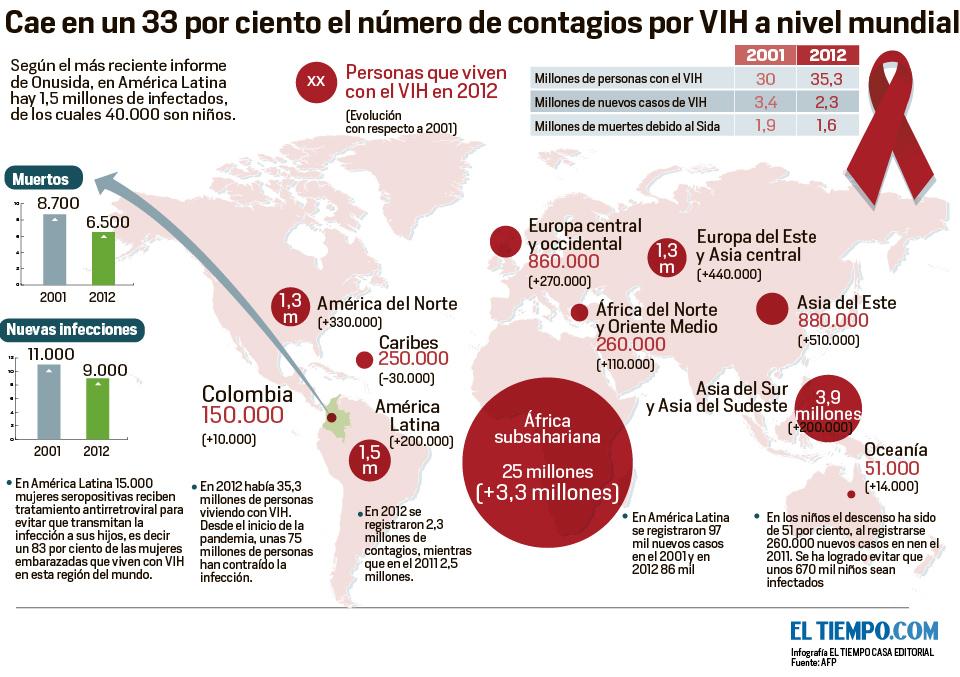 w w w el tiempo com: