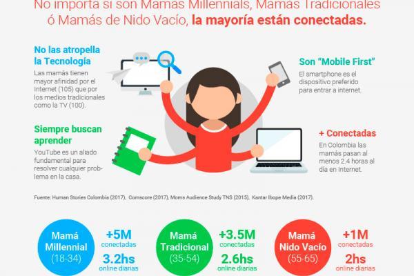 infografía mamás tecnológicas