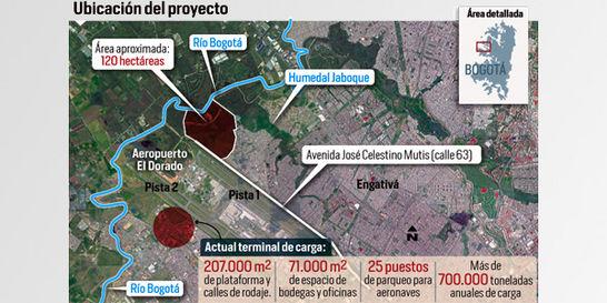 Futuro terminal de carga de El Dorado, en veremos