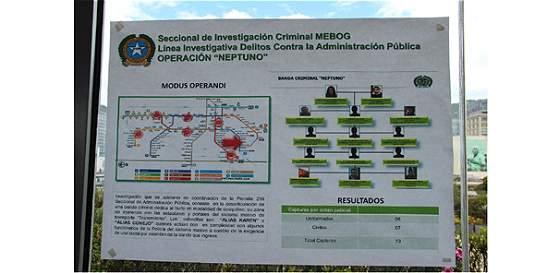 Así robaban celulares en TransMilenio con ayuda de seis policías