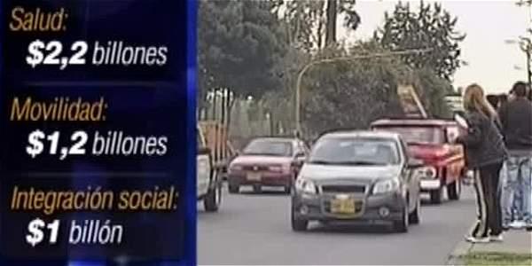 Distrito pide 18,7 billones de pesos de presupuesto para el 2017