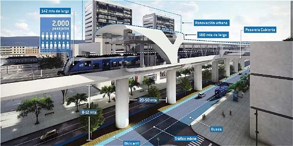 Se formaliza la creación de la empresa Metro de Bogotá