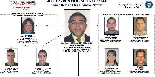 El empresario que está en la lupa de la justicia de EE. UU. desde 1997