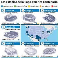 Estos son los estadios donde se jugará la Copa América