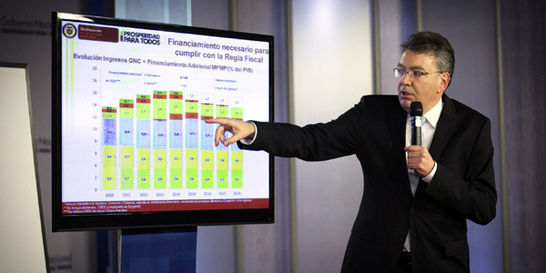 Seis claves de la nueva reforma tributaria