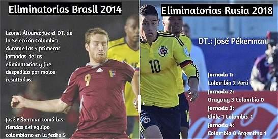 Comparativo: Las primeras 6 fechas en las últimas dos eliminatorias