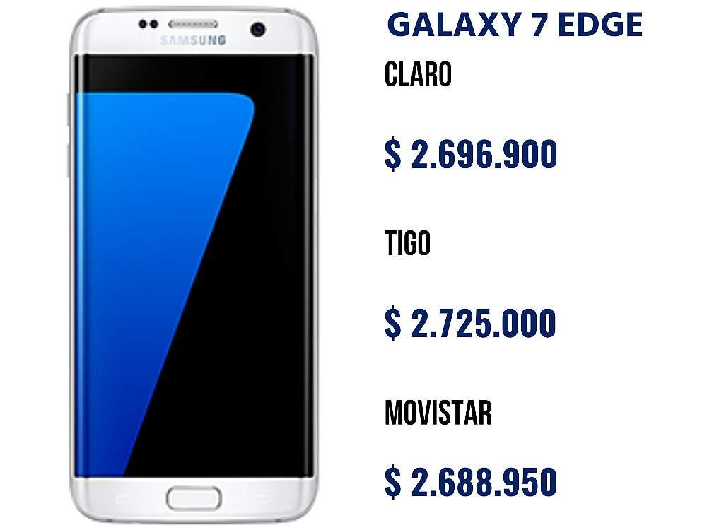 Precios de celulares