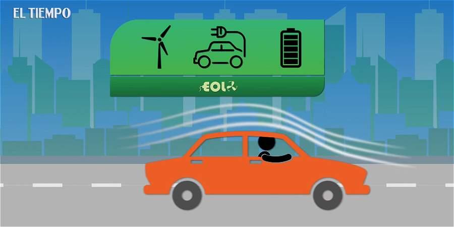 El proyecto colombiano que dio a vida al primer carro eólico del país