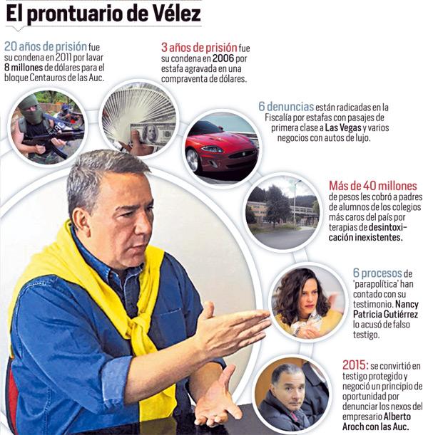 El prontuario de Vélez