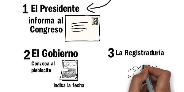 Videos: ¿Qué se viene tras la firma final en La Habana? - Videos