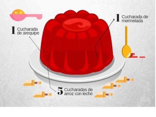 Comer gelatina ayuda a bajar de peso