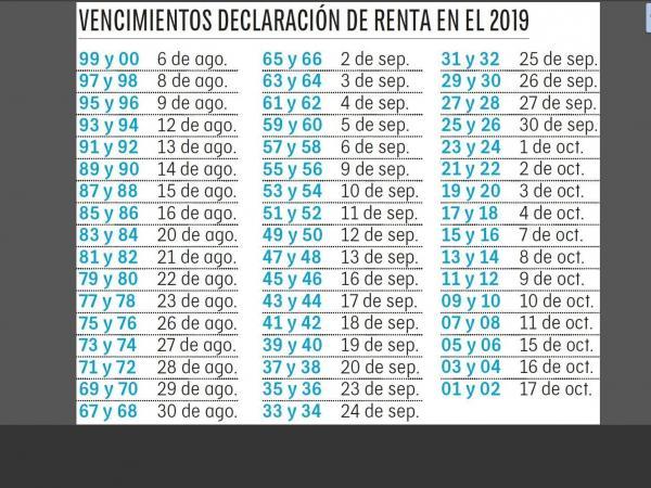Calendario Febrero 2020 Colombia.Calendario 2019 De Impuestos De Predial Y Vehiculo En