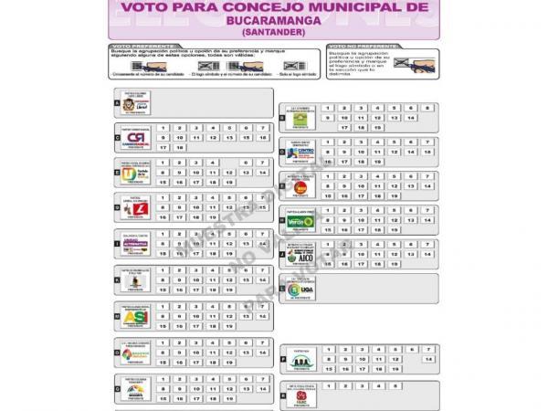 Tarjetón elecciones Concejo de Bucaramanga