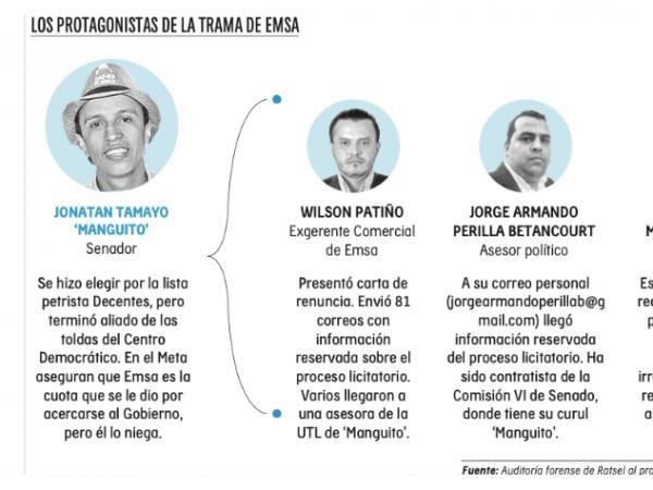 Infografía caso Emsa
