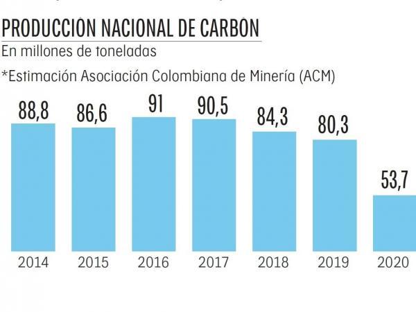 Carbon Prueba3