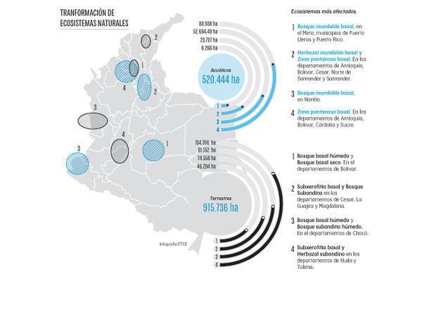 5a028b49b3e77 - Revelan mapa que enciende alarmas sobre el daño ambiental en el país