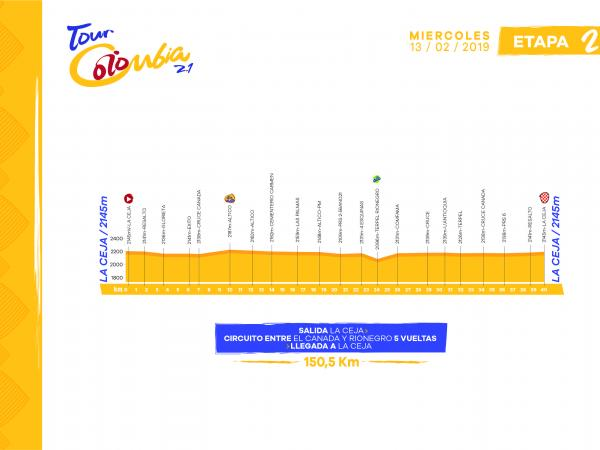 Vuelta a Colombia 2.1 COL (2ª Cat)  5c2661cac1fc7