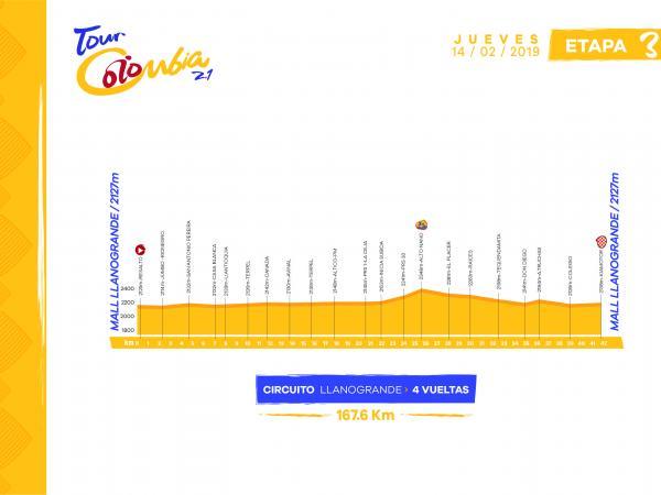 Vuelta a Colombia 2.1 COL (2ª Cat)  5c2661e2efb6b