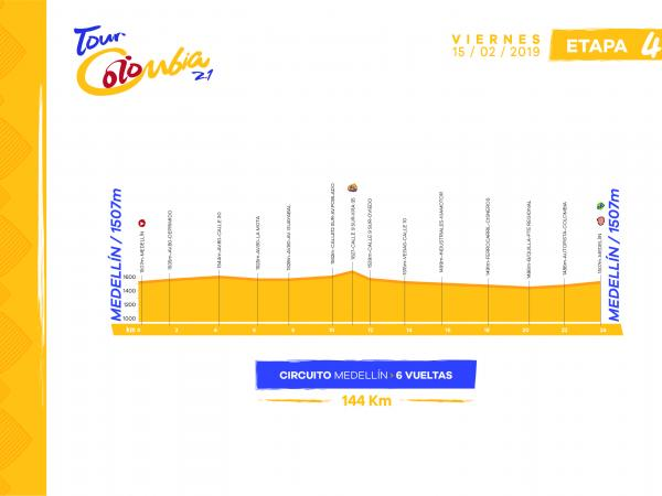Vuelta a Colombia 2.1 COL (2ª Cat)  5c26620504b24