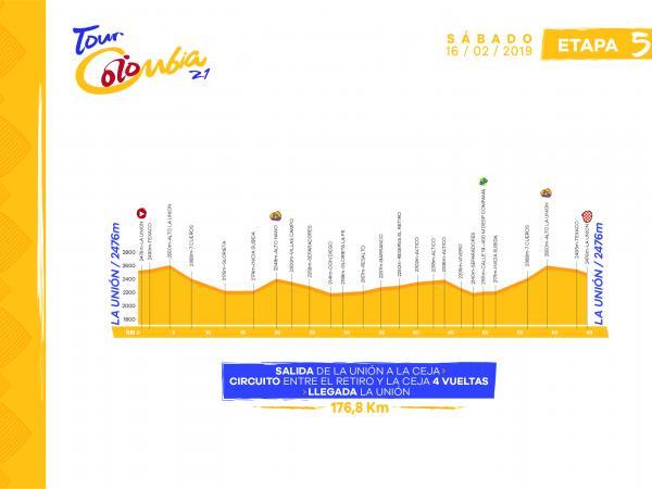 Vuelta a Colombia 2.1 COL (2ª Cat)  5c2662213da53