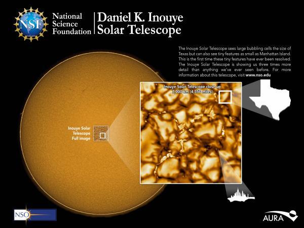 Detalle del sol captado por telescopio en Hawaii