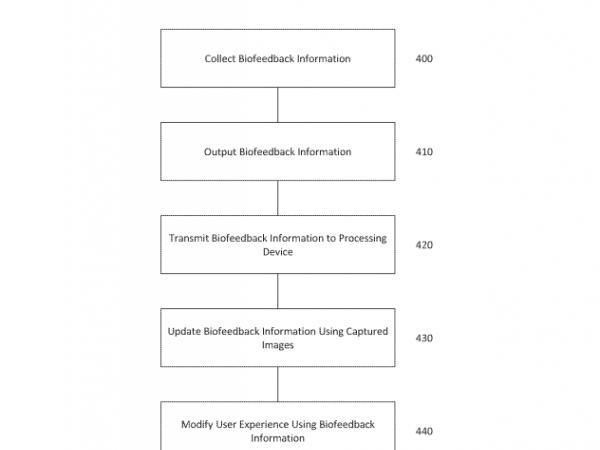 PS5 patente