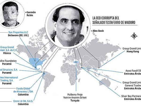 La red corrupta de Álex Saab