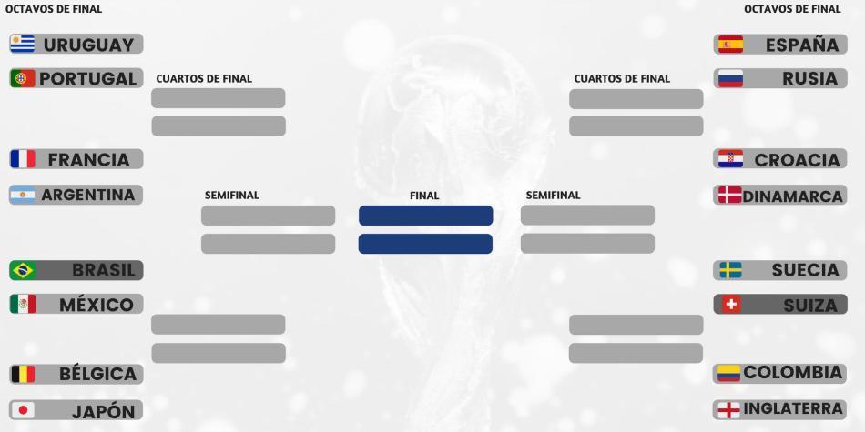 Llaves de octavos de final del Mundial de Rusia 2018 - Mundial Rusia ...