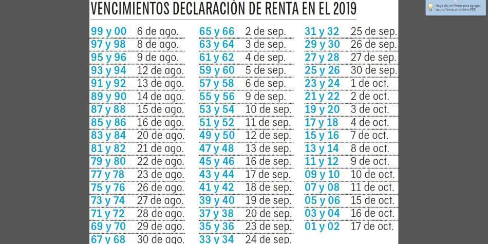 Plazos renta 2019