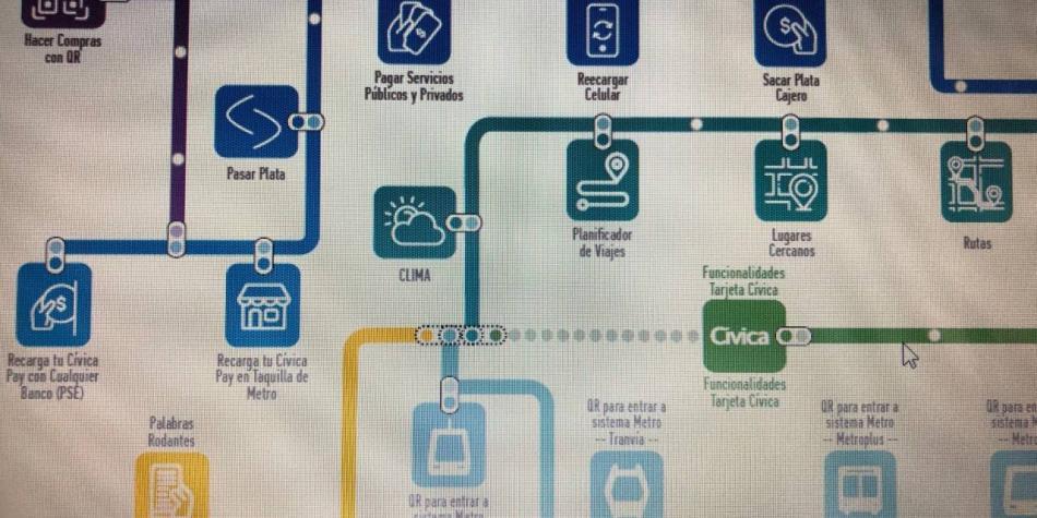 Davivienda estrena aplicación para mejorar la movilidad ciudadana