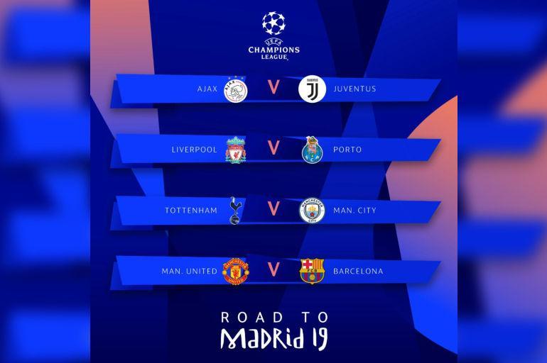 Duelos más esperados en cuartos de final de la Champions 2019 ...