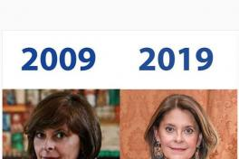 El 'top' de #10YearChallenge de los políticos colombianos