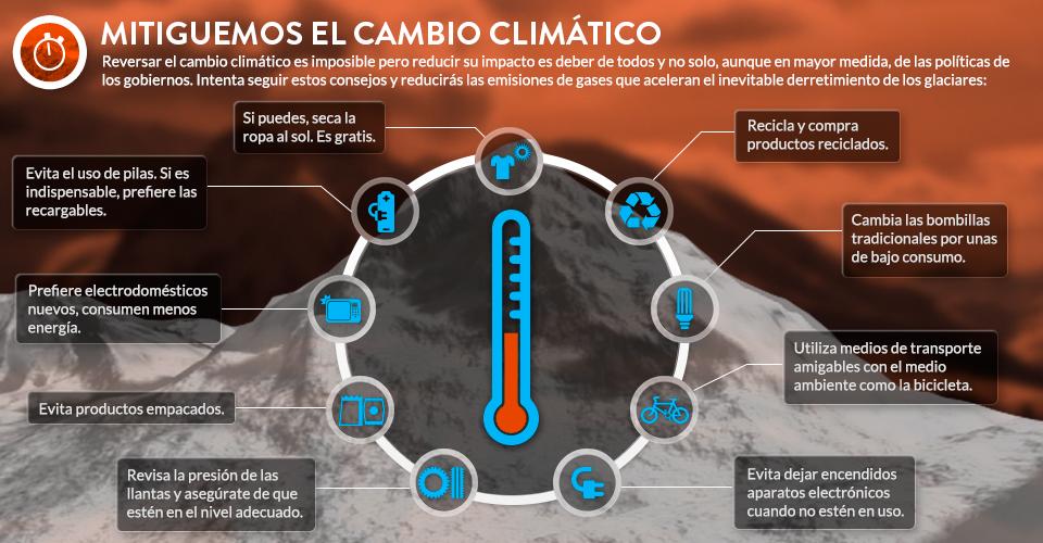 Mitiguemos el cambio clim�tico