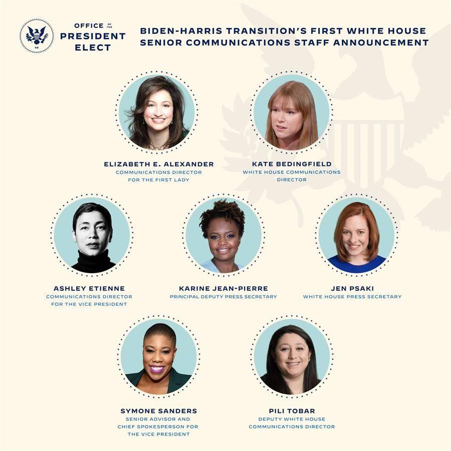 Joe Biden anuncia que equipo de comunicaciones de la Casa Blanca será formado por mujeres - EEUU y Canadá - Internacional - ELTIEMPO.COM